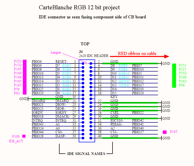 cbnotesgs2 cable parts re purposed ide connector on carte blanche card resistor diagram